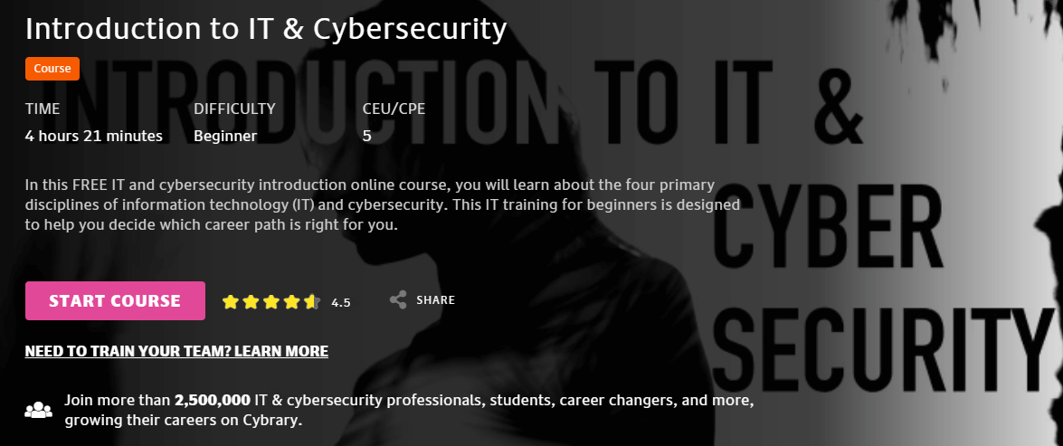 Cybrary-Introduction-to-IT-and-Cybersecurity-course